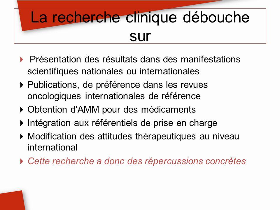 La recherche clinique débouche sur Présentation des résultats dans des manifestations scientifiques nationales ou internationales Publications, de pré