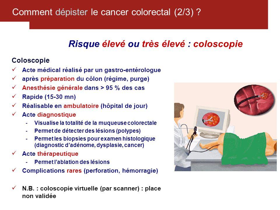 16 Comment dépister le cancer colorectal (2/3) ? Coloscopie Acte médical réalisé par un gastro-entérologue après préparation du côlon (régime, purge)