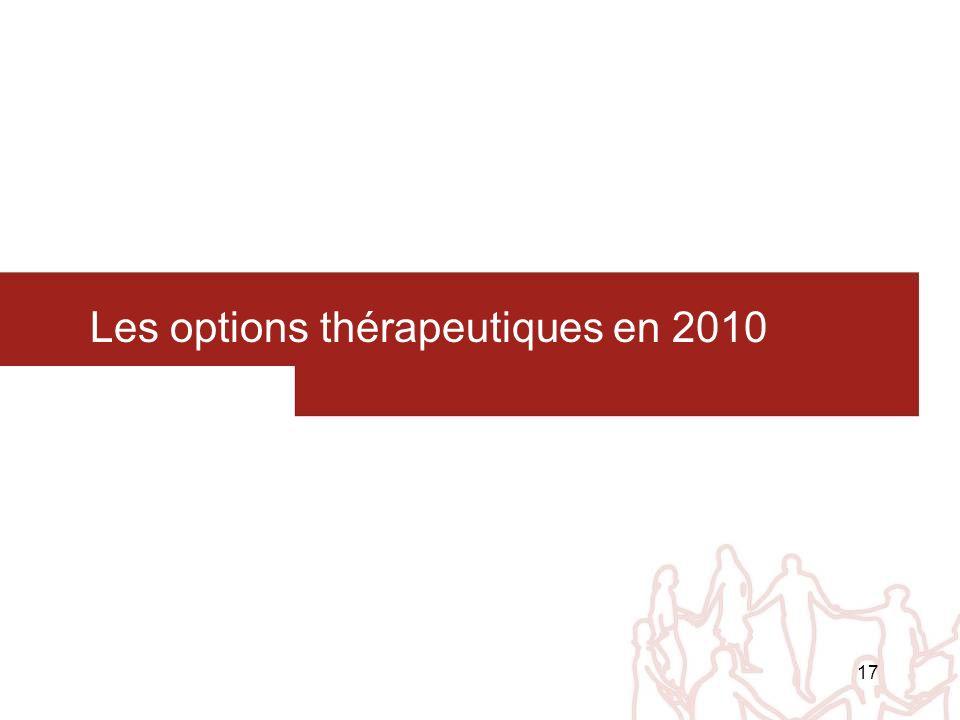 17 Les options thérapeutiques en 2010