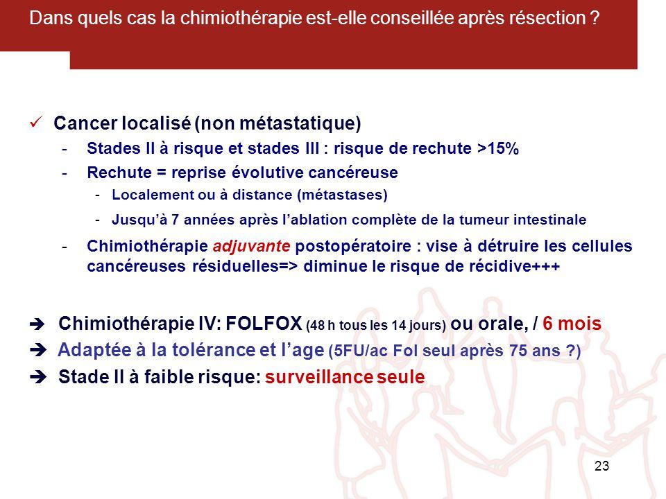 23 Dans quels cas la chimiothérapie est-elle conseillée après résection ? Cancer localisé (non métastatique) -Stades II à risque et stades III : risqu