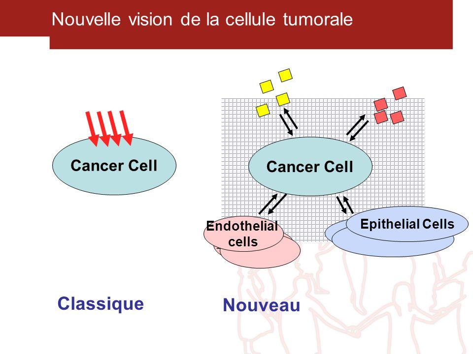 Cancer Cell Epithelial Cells Cancer Cell Classique Nouveau Nouvelle vision de la cellule tumorale Epithelial Cells Endothelial cells