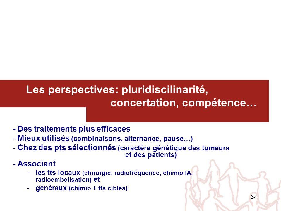 34 Les perspectives: pluridiscilinarité, concertation, compétence… - Des traitements plus efficaces - Mieux utilisés (combinaisons, alternance, pause…