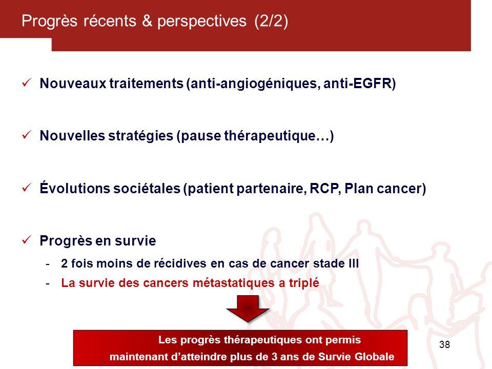 38 Progrès récents & perspectives (2/2) Nouveaux traitements (anti-angiogéniques, anti-EGFR) Nouvelles stratégies (pause thérapeutique…) Évolutions so