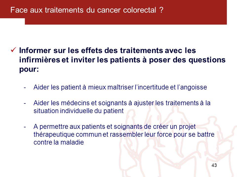 43 Face aux traitements du cancer colorectal ? Informer sur les effets des traitements avec les infirmières et inviter les patients à poser des questi