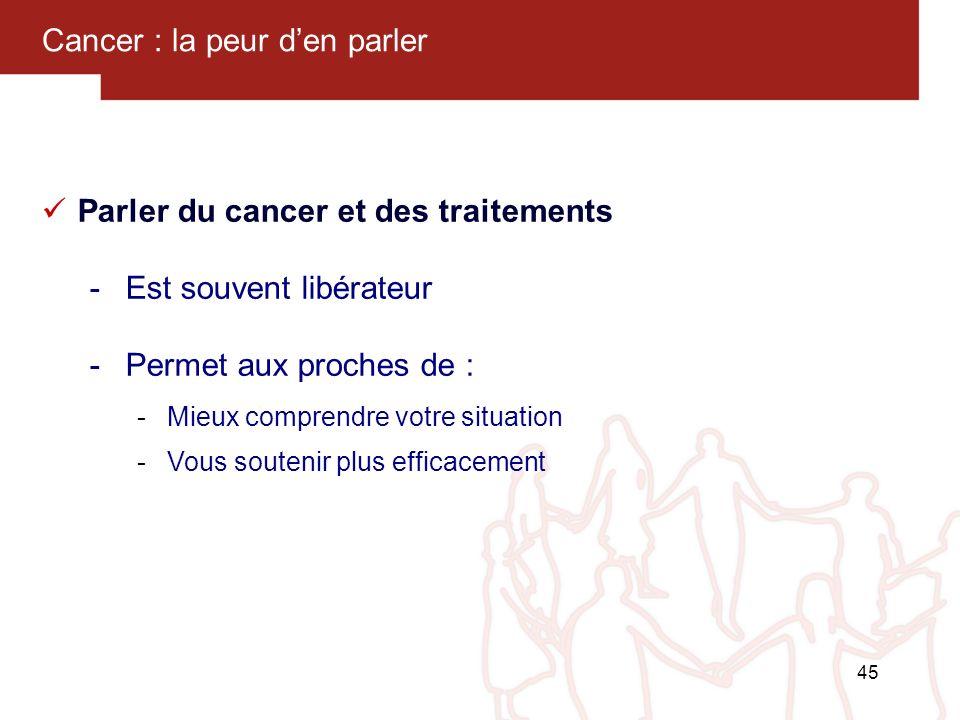45 Cancer : la peur den parler Parler du cancer et des traitements -Est souvent libérateur -Permet aux proches de : -Mieux comprendre votre situation