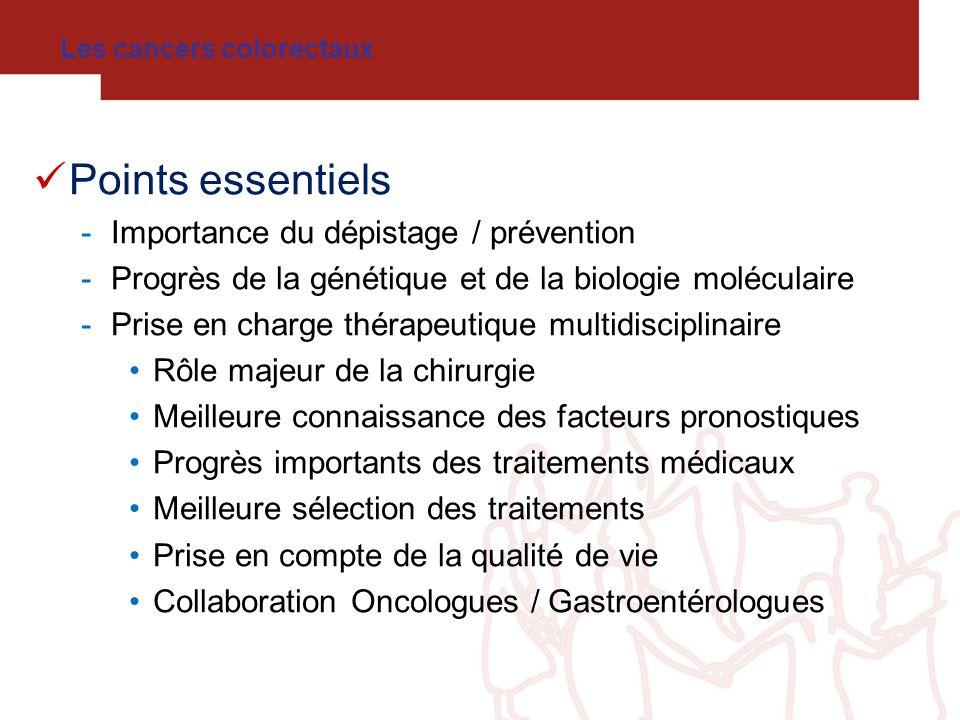 Les cancers colorectaux Points essentiels -Importance du dépistage / prévention -Progrès de la génétique et de la biologie moléculaire -Prise en charg