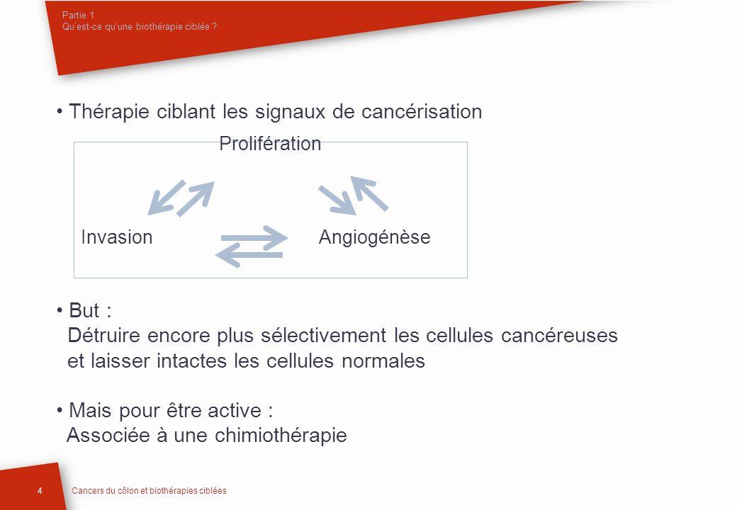 Partie 1 Quest-ce quune biothérapie ciblée ? Thérapie ciblant les signaux de cancérisation But : Détruire encore plus sélectivement les cellules cancé