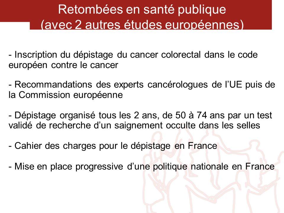 Retombées en santé publique (avec 2 autres études européennes) - Inscription du dépistage du cancer colorectal dans le code européen contre le cancer