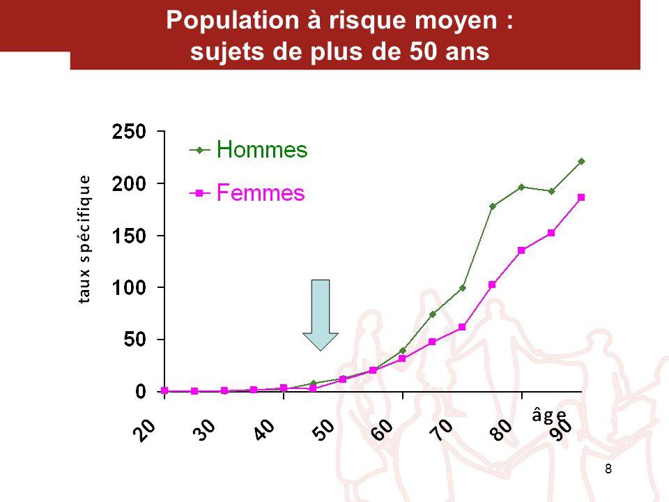 8 Population à risque moyen : sujets de plus de 50 ans