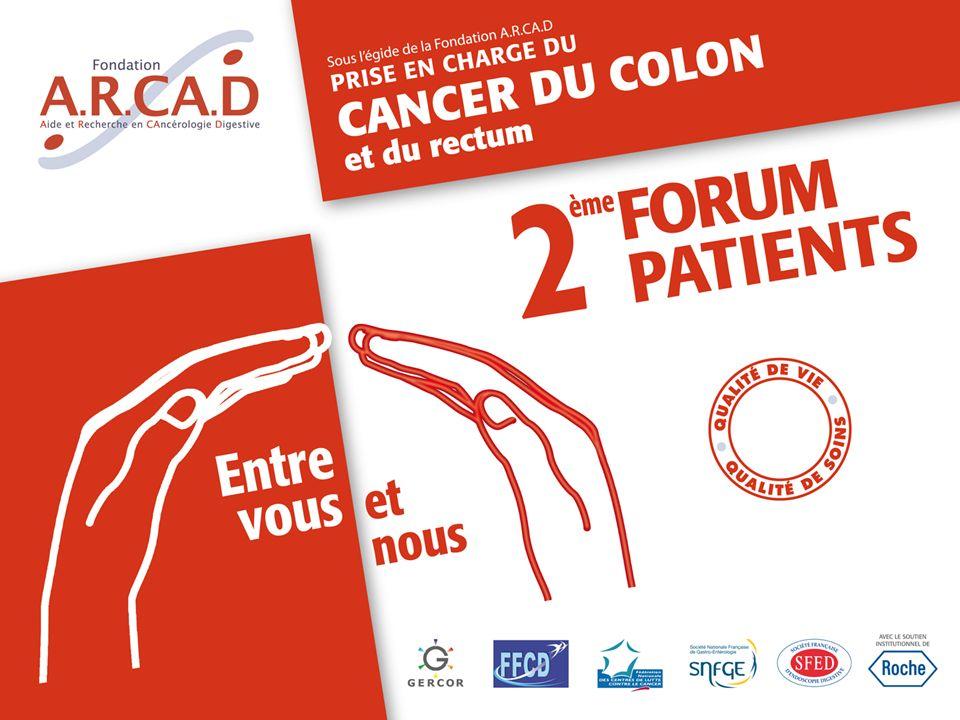 Laide psychologique pour les patients atteints de cancer Dr Maindrault-Goebel, Oncologue et Mme Zivkovic, Onco-Psychologue Hôpital Saint-Antoine, Paris
