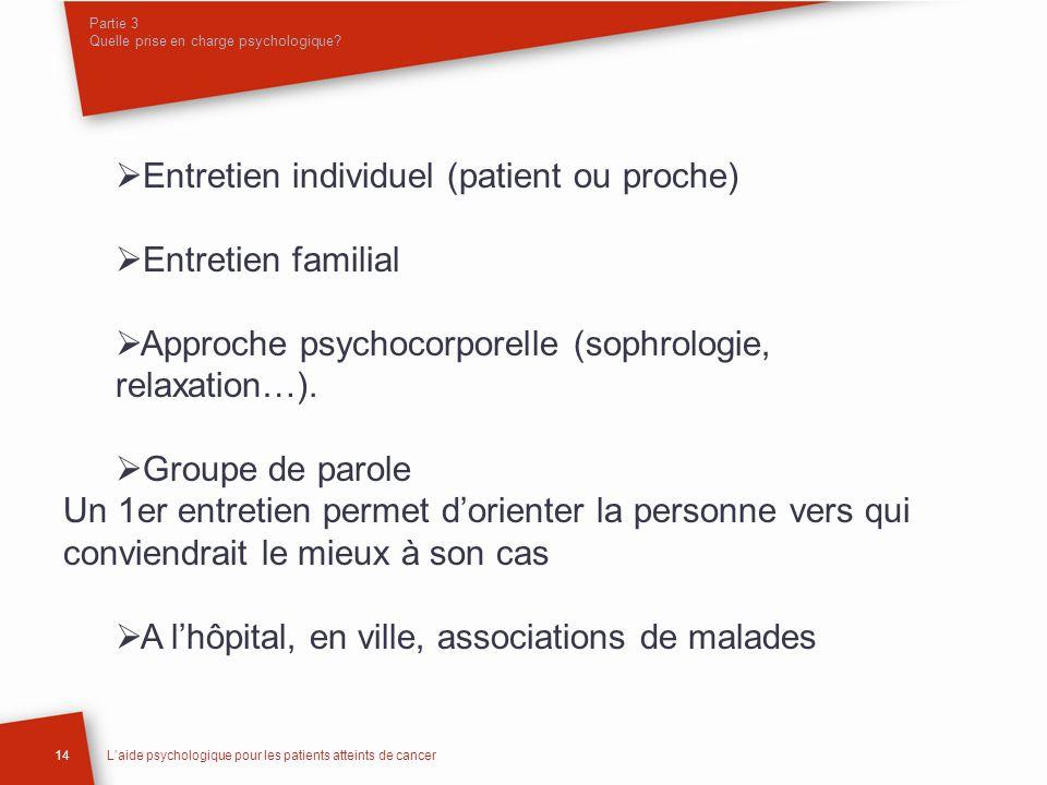 Partie 3 Quelle prise en charge psychologique? 14Laide psychologique pour les patients atteints de cancer Entretien individuel (patient ou proche) Ent