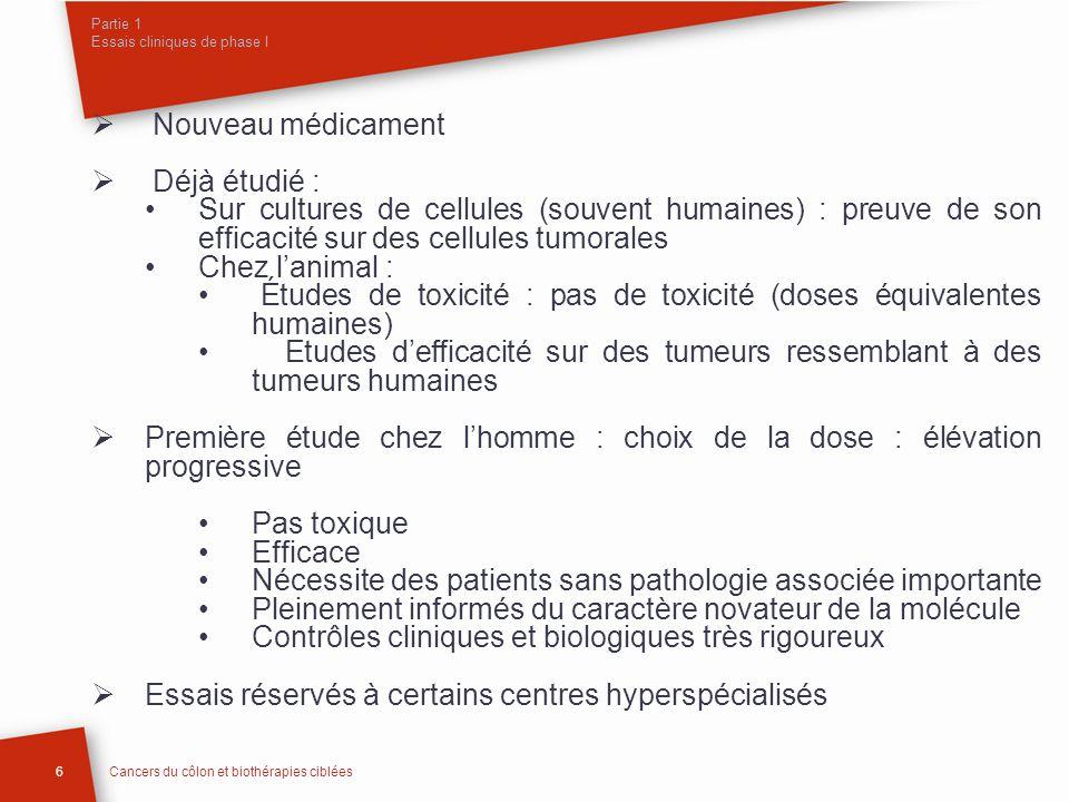 Partie 1 Essais cliniques de phase I 6Cancers du côlon et biothérapies ciblées Nouveau médicament Déjà étudié : Sur cultures de cellules (souvent huma