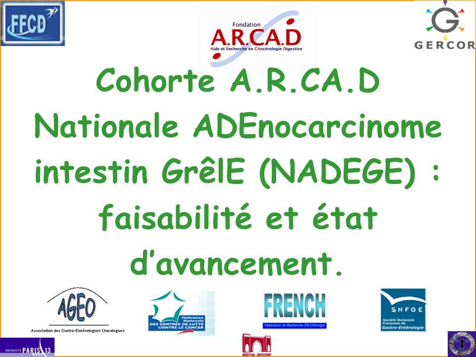 Cohorte A.R.CA.D Nationale ADEnocarcinome intestin GrêlE (NADEGE) : faisabilité et état davancement.