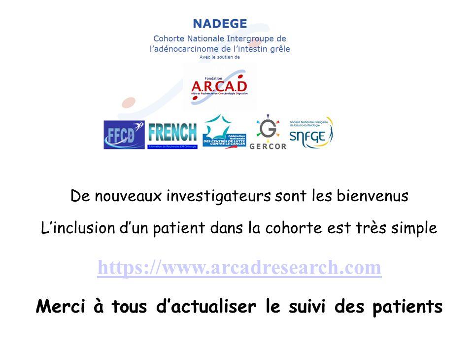 De nouveaux investigateurs sont les bienvenus Linclusion dun patient dans la cohorte est très simple https://www.arcadresearch.com Merci à tous dactua