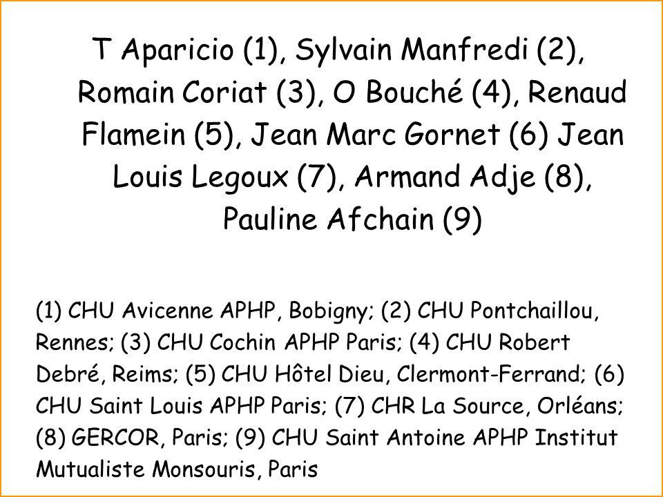 T Aparicio (1), Sylvain Manfredi (2), Romain Coriat (3), O Bouché (4), Renaud Flamein (5), Jean Marc Gornet (6) Jean Louis Legoux (7), Armand Adje (8)
