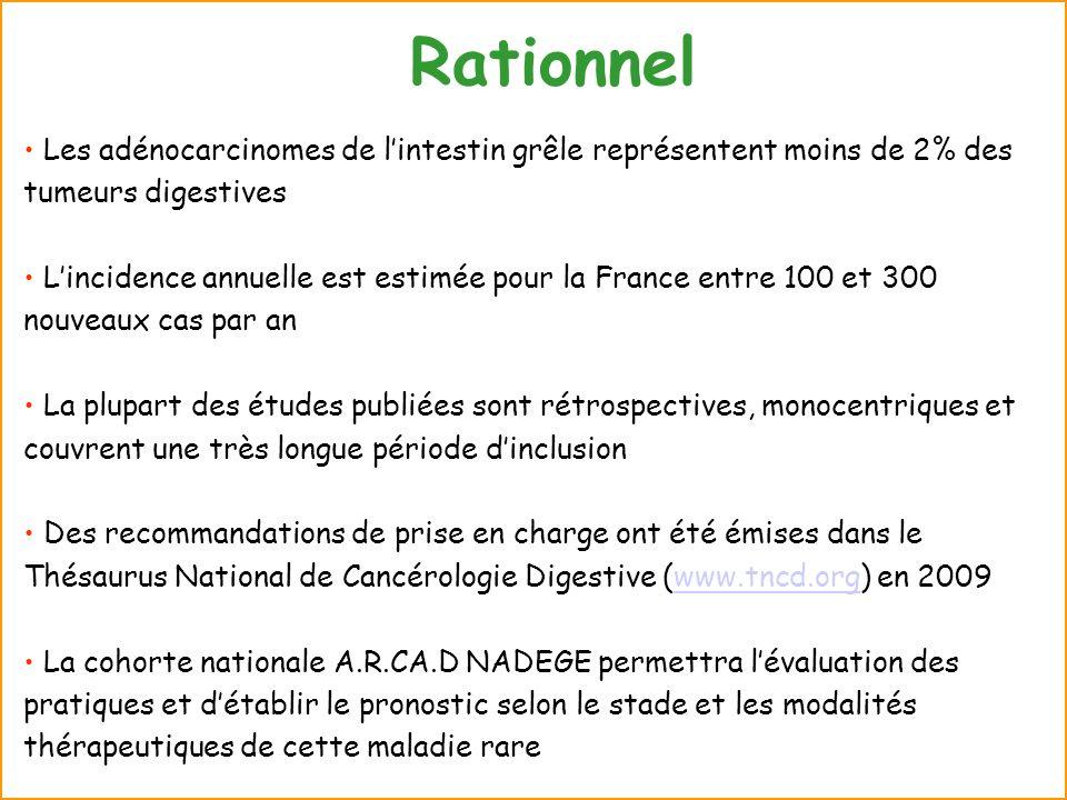 Rationnel Les adénocarcinomes de lintestin grêle représentent moins de 2% des tumeurs digestives Lincidence annuelle est estimée pour la France entre