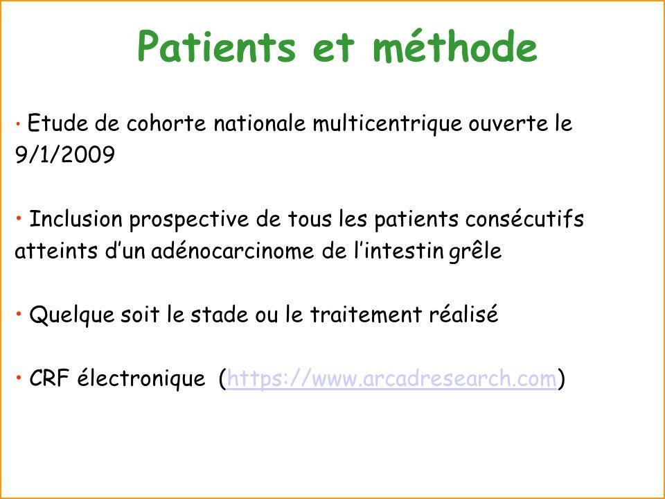 Patients et méthode Etude de cohorte nationale multicentrique ouverte le 9/1/2009 Inclusion prospective de tous les patients consécutifs atteints dun