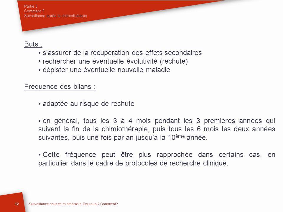 Buts : sassurer de la récupération des effets secondaires rechercher une éventuelle évolutivité (rechute) dépister une éventuelle nouvelle maladie Fré