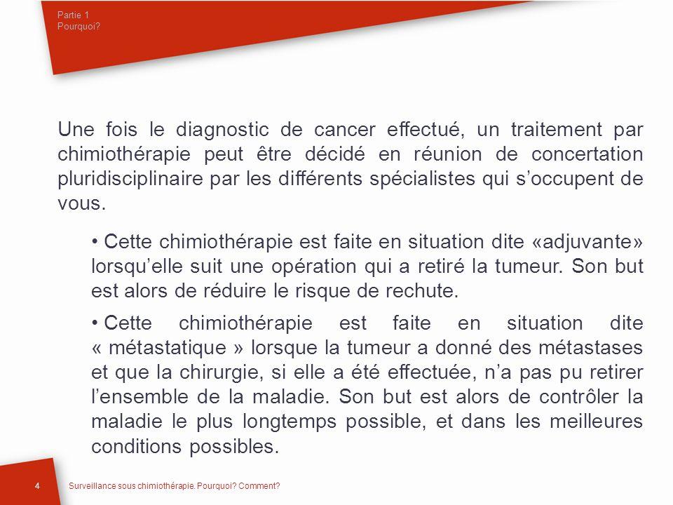 Partie 1 Pourquoi.5Surveillance sous chimiothérapie.