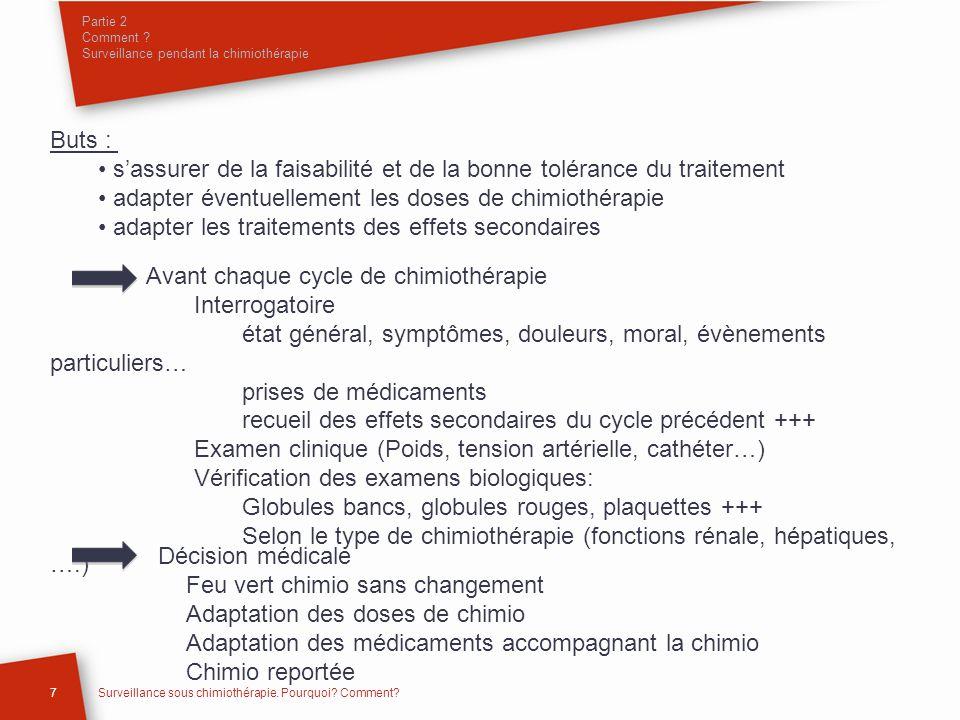 Entre chaque cycle de chimiothérapie Tenir un « carnet » à jour Evènements particuliers, symptômes, douleurs, appétit, … Effets secondaires nausées, vomissement troubles du transit intestinal (diarrhées) fièvre neuropathie ….