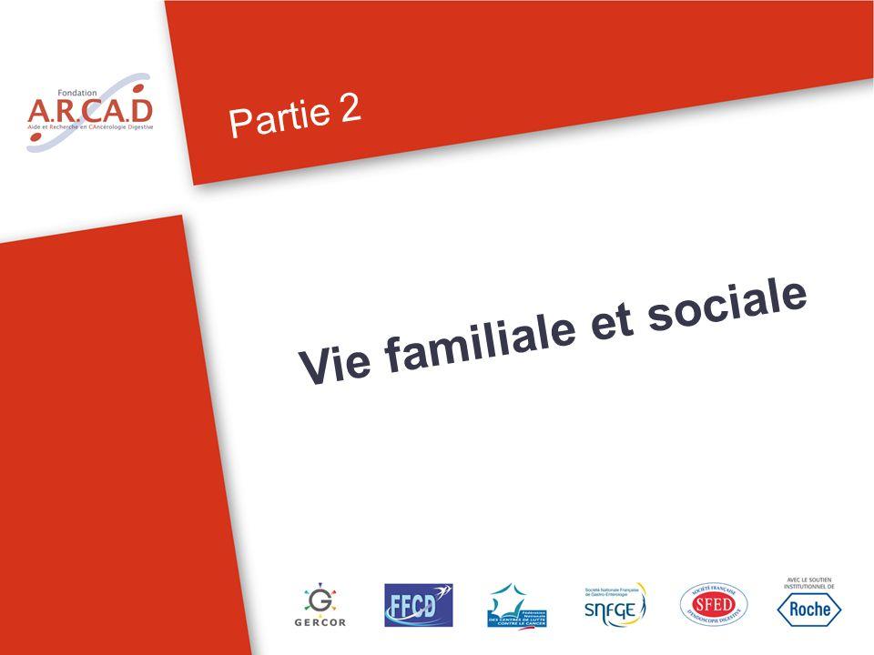 Partie 2 Vie familiale et sociale