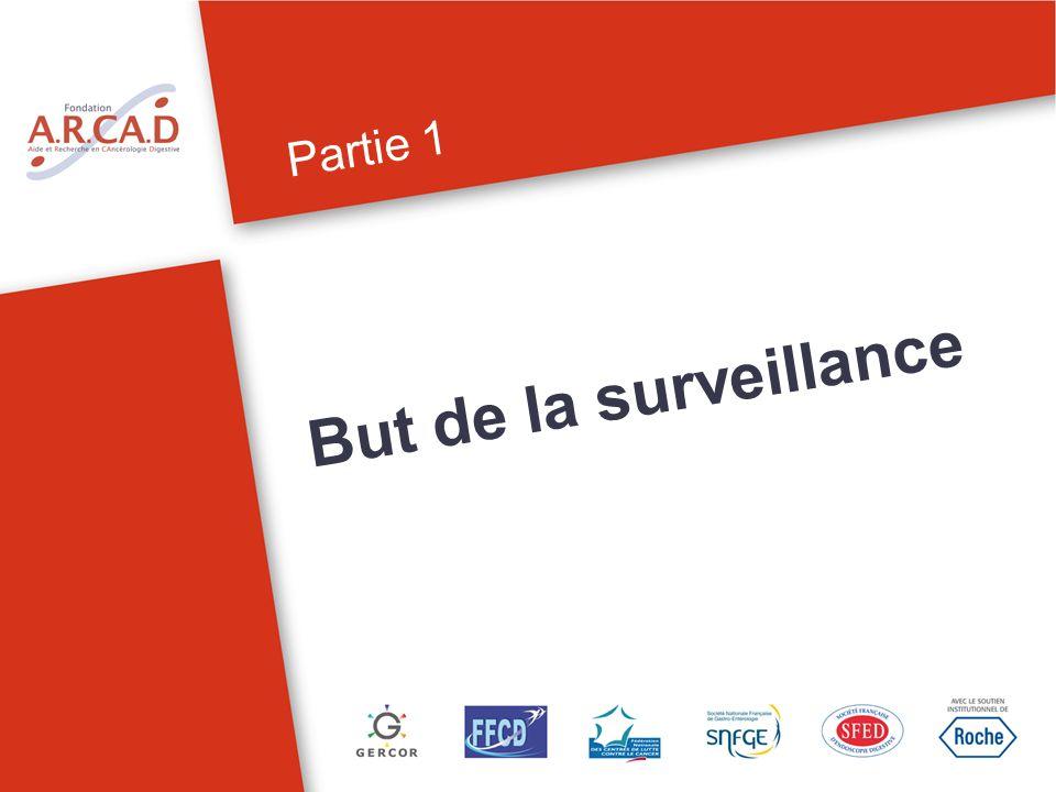 Partie 1 But de la surveillance