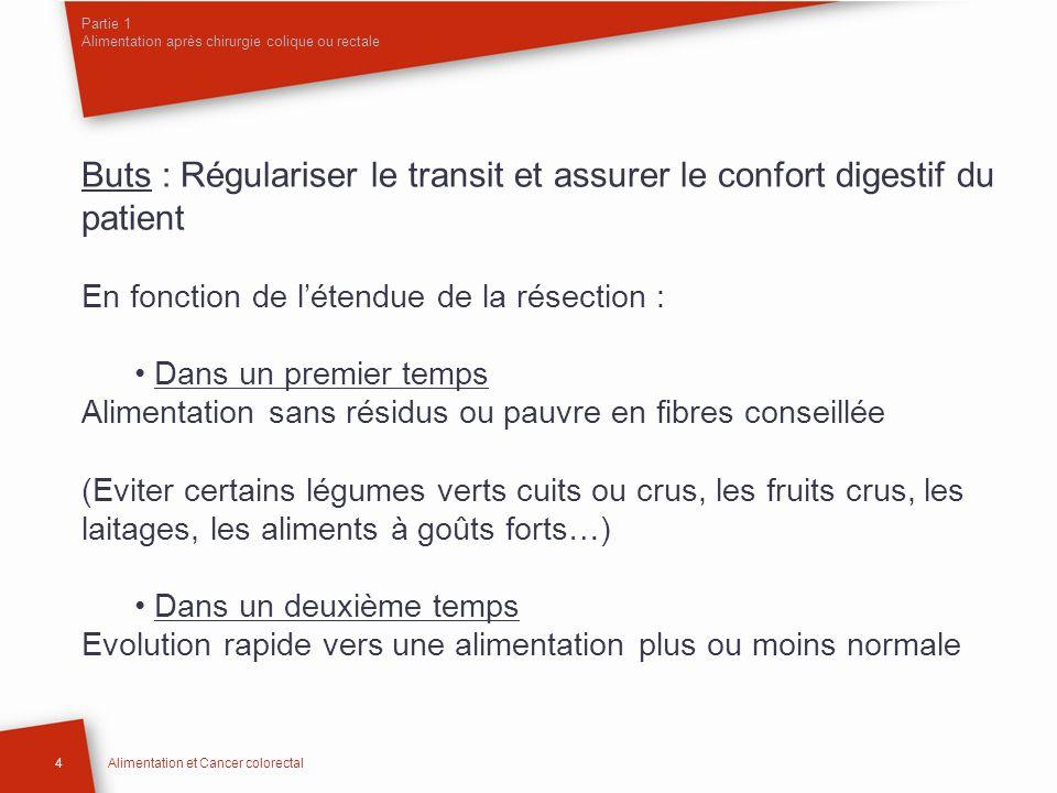 Partie 1 Alimentation après chirurgie colique ou rectale Buts : Régulariser le transit et assurer le confort digestif du patient En fonction de létend