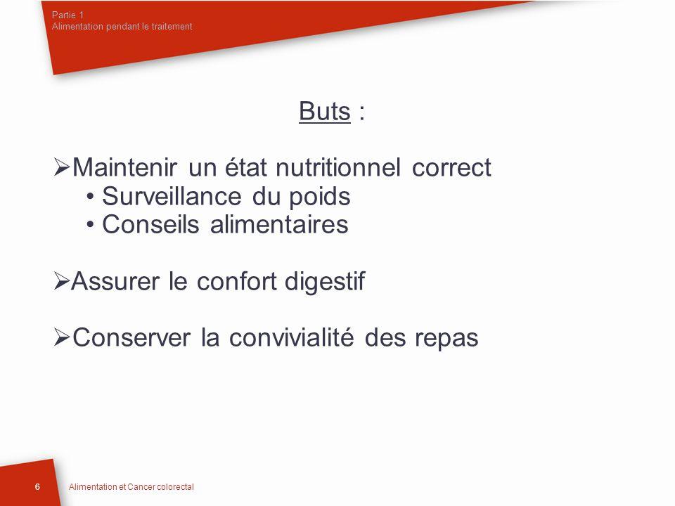 Partie 1 Alimentation pendant le traitement Buts : Maintenir un état nutritionnel correct Surveillance du poids Conseils alimentaires Assurer le confo