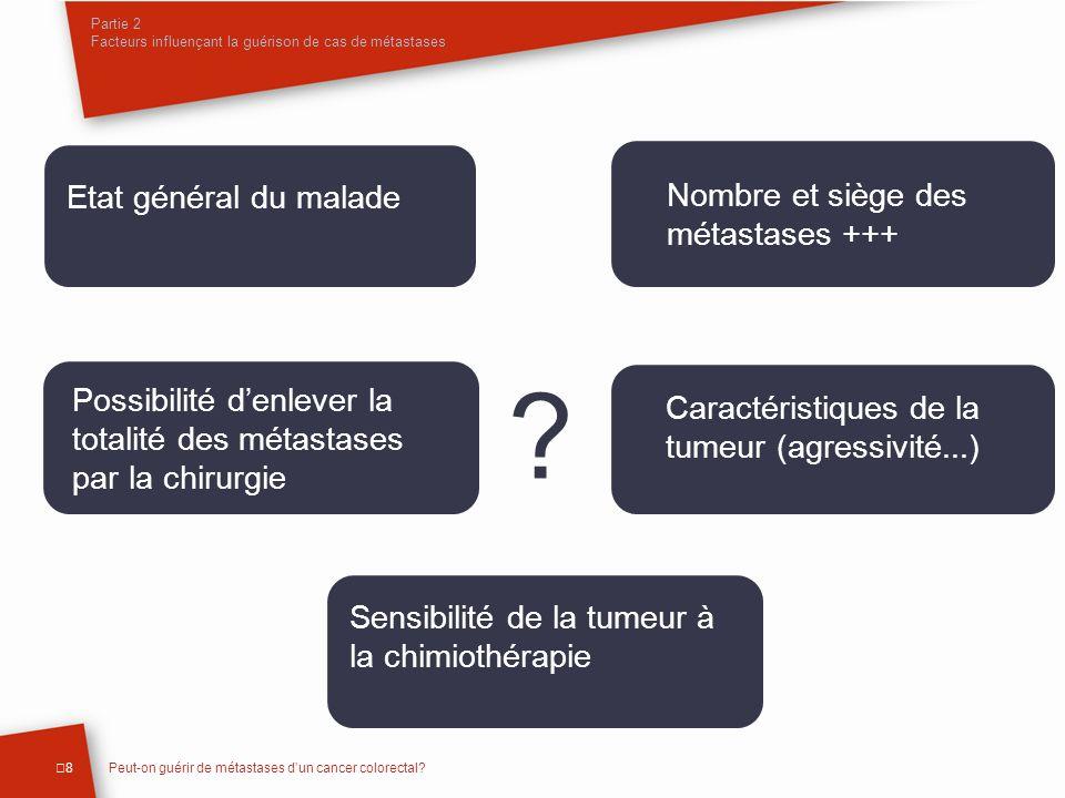 Possibilité denlever le cancer du côlon et la totalité métastases par la chirurgie (et opération pas trop mutilante) Partie 2 Facteurs influençant la guérison de cas de métastases 9Peut-on guérir de métastases dun cancer colorectal.