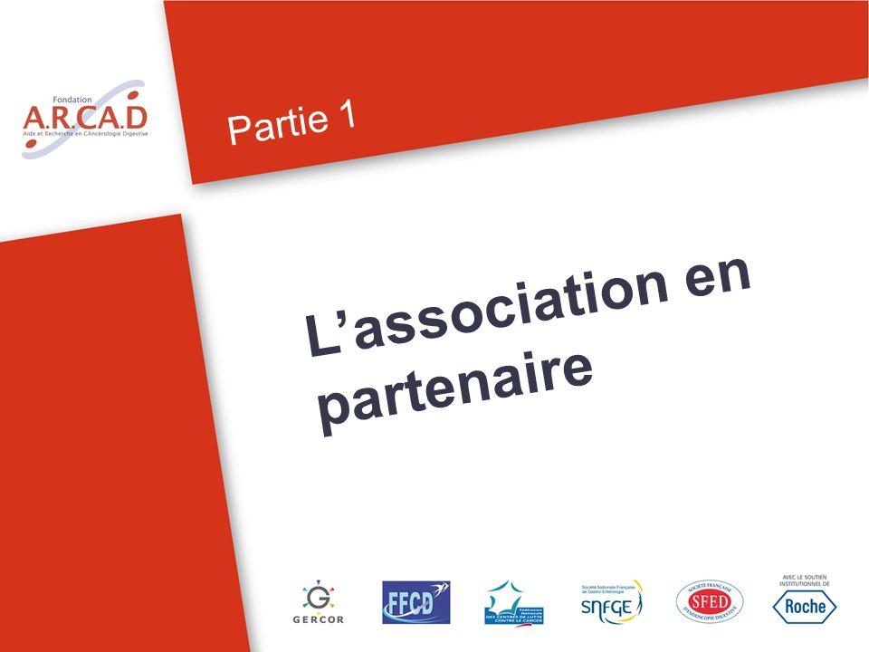 Partie 1 Lassociation en partenaire 4A quoi sert une association.