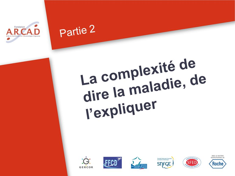 Partie 2 La complexité de dire la maladie, de lexpliquer 7A quoi sert une association.