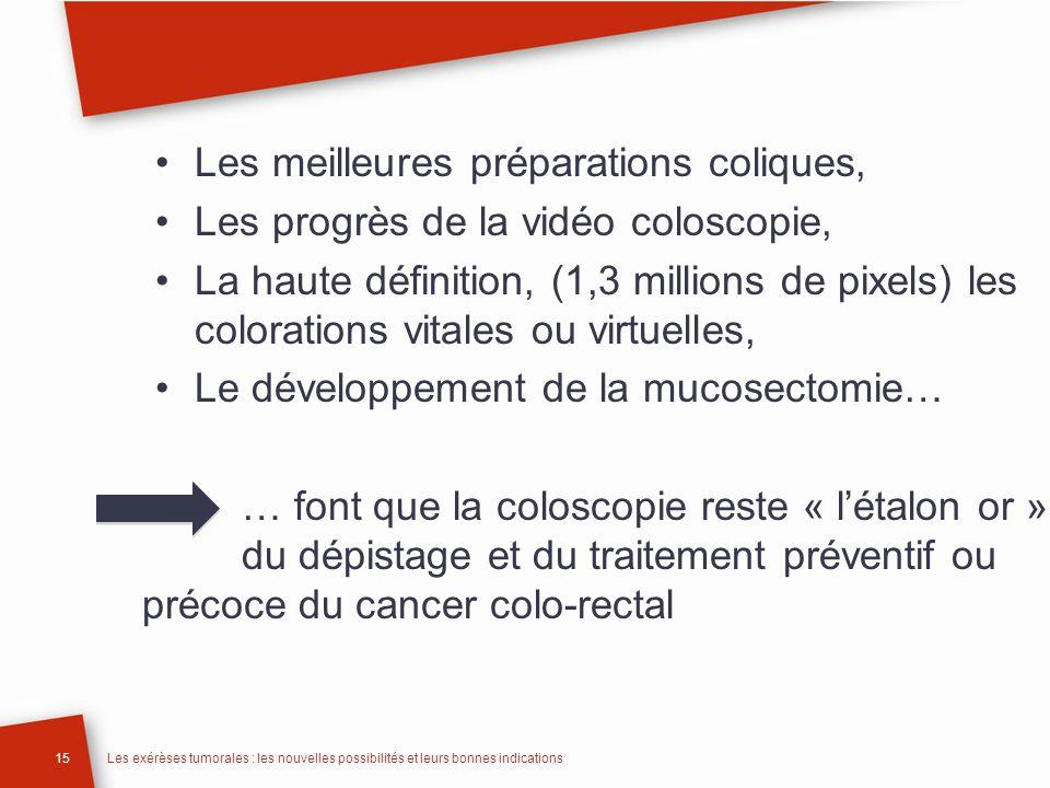 15Les exérèses tumorales : les nouvelles possibilités et leurs bonnes indications Les meilleures préparations coliques, Les progrès de la vidéo colosc