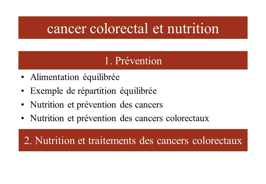 2. Nutrition et traitements des cancers colorectaux 1. Prévention cancer colorectal et nutrition Alimentation équilibrée Exemple de répartition équili