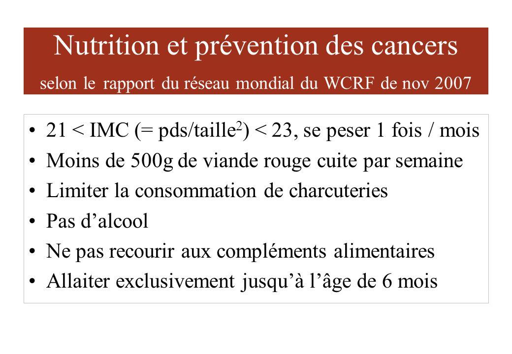 Nutrition et prévention des cancers selon le rapport du réseau mondial du WCRF de nov 2007 21 < IMC (= pds/taille 2 ) < 23, se peser 1 fois / mois Moi