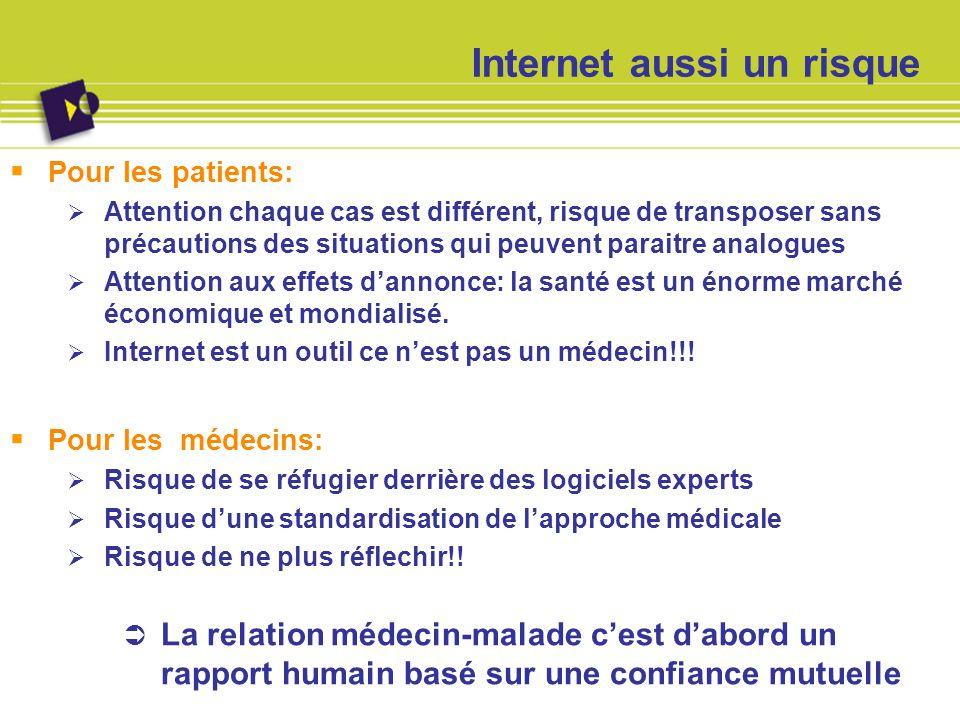 Internet aussi un risque Pour les patients: Attention chaque cas est différent, risque de transposer sans précautions des situations qui peuvent parai