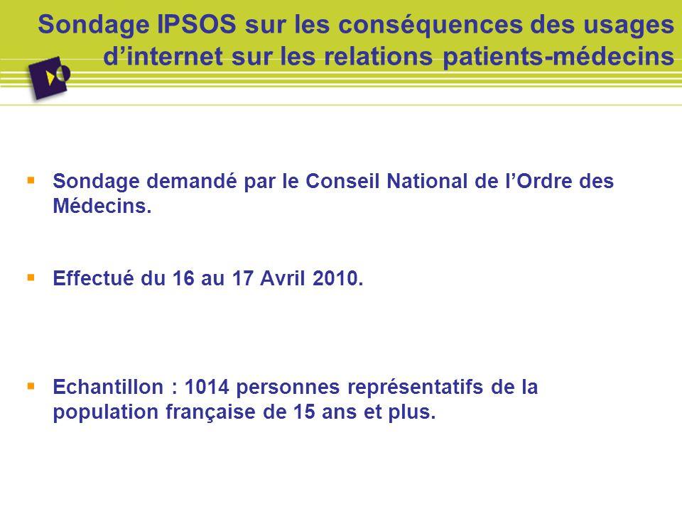 Sondage IPSOS sur les conséquences des usages dinternet sur les relations patients-médecins Sondage demandé par le Conseil National de lOrdre des Méde