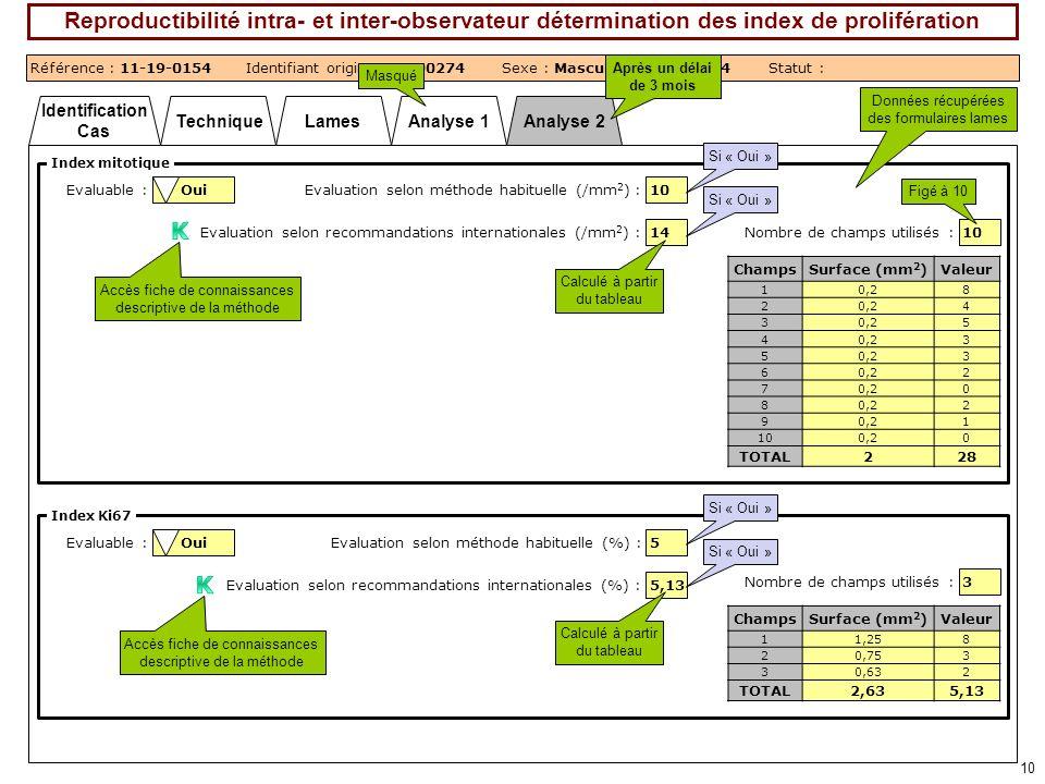 Analyse 2Analyse 1 Identification Cas TechniqueLames 10 Reproductibilité intra- et inter-observateur détermination des index de prolifération Référenc