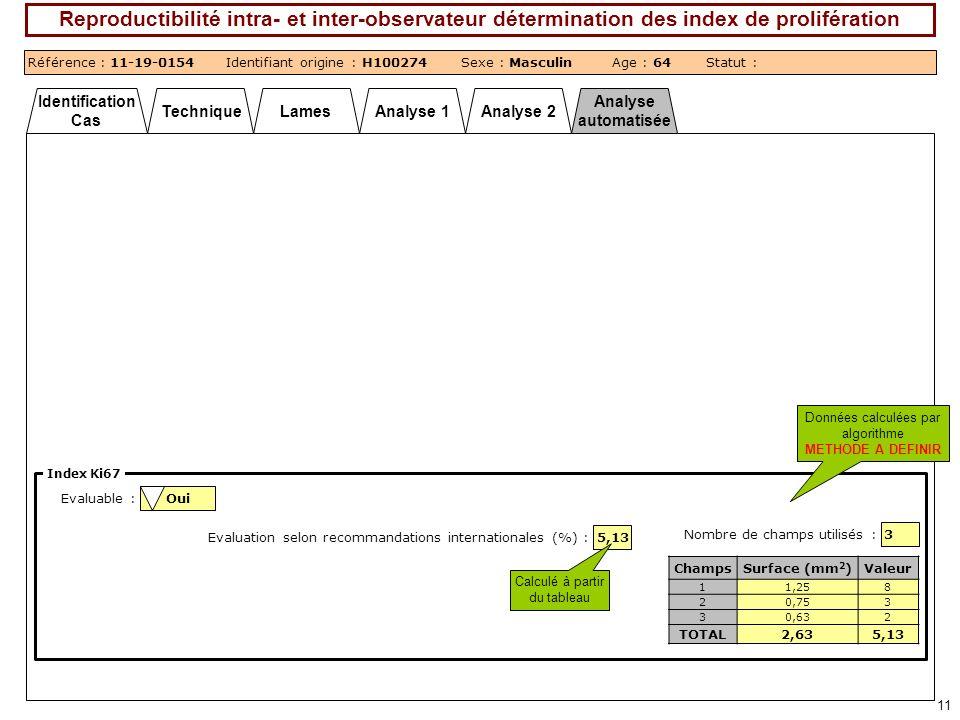 Analyse automatisée Analyse 2Analyse 1 Identification Cas TechniqueLames 11 Reproductibilité intra- et inter-observateur détermination des index de pr