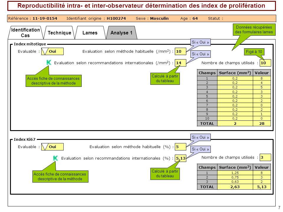 Analyse 1 Identification Cas TechniqueLames 7 Reproductibilité intra- et inter-observateur détermination des index de prolifération Référence : 11-19-