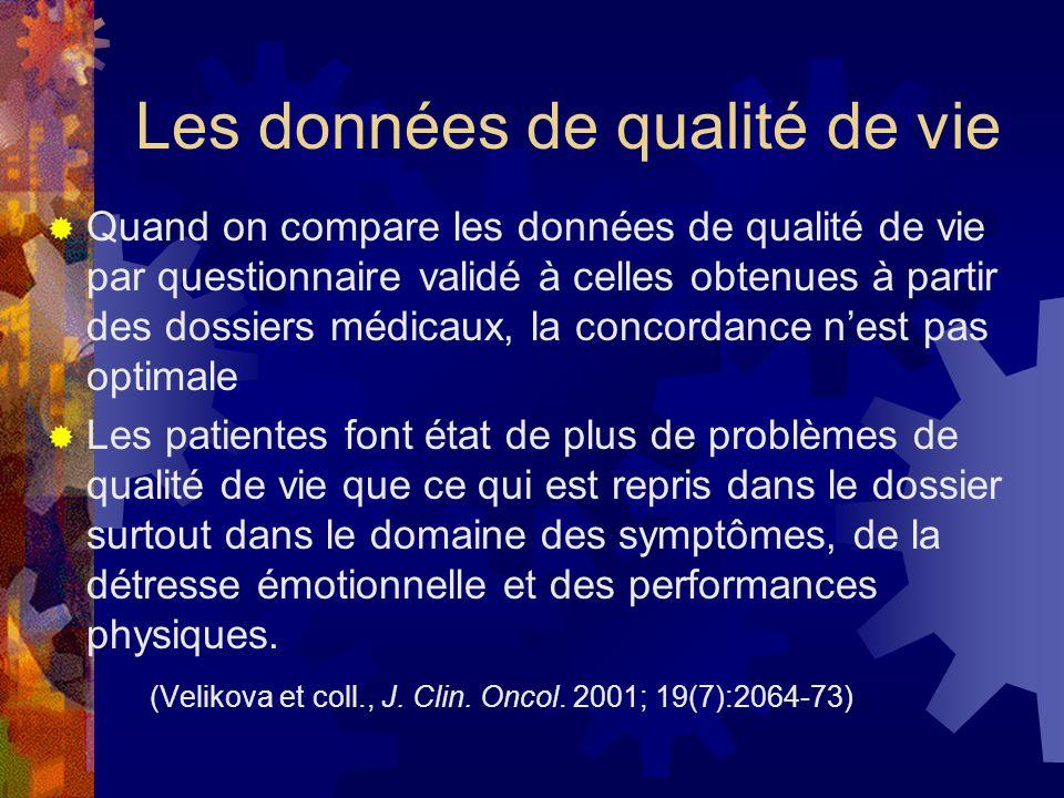Les données de qualité de vie Quand on compare les données de qualité de vie par questionnaire validé à celles obtenues à partir des dossiers médicaux
