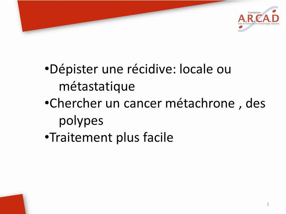 3 Dépister une récidive: locale ou métastatique Chercher un cancer métachrone, des polypes Traitement plus facile