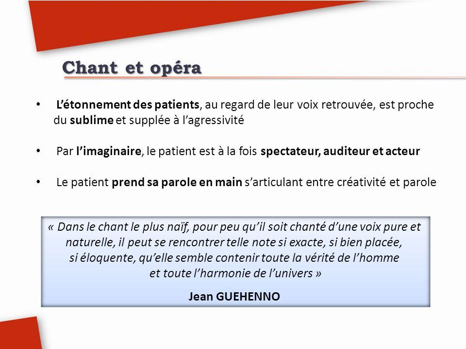 Chant et opéra Létonnement des patients, au regard de leur voix retrouvée, est proche du sublime et supplée à lagressivité Par limaginaire, le patient