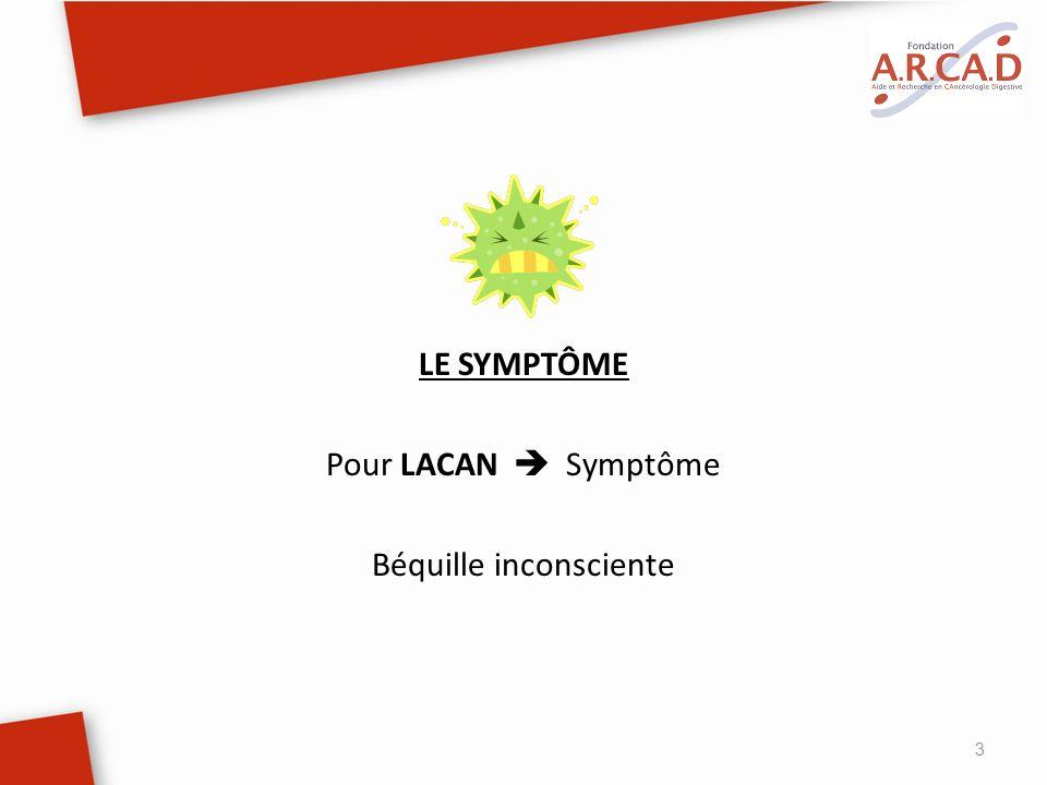 3 LE SYMPTÔME Pour LACAN Symptôme Béquille inconsciente