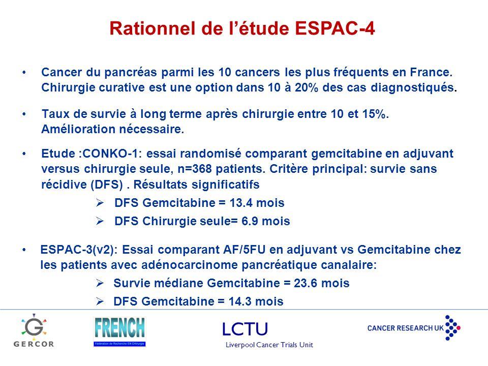 LCTU Liverpool Cancer Trials Unit Rationnel de létude ESPAC-4 Cancer du pancréas parmi les 10 cancers les plus fréquents en France. Chirurgie curative