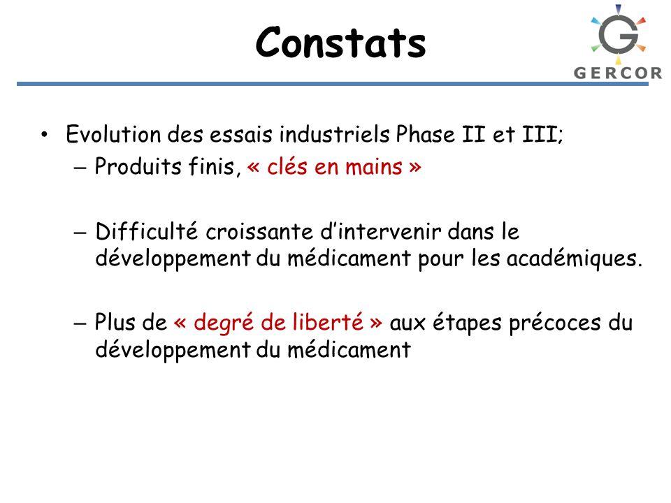 Evolution des essais industriels Phase II et III; – Produits finis, « clés en mains » – Difficulté croissante dintervenir dans le développement du méd