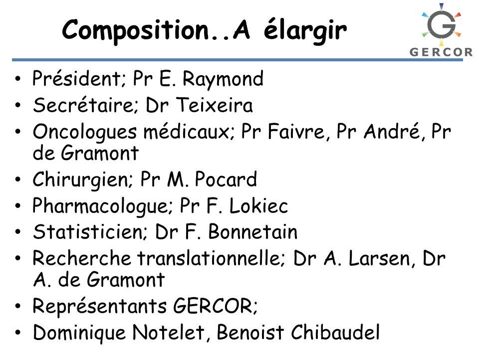Président; Pr E. Raymond Secrétaire; Dr Teixeira Oncologues médicaux; Pr Faivre, Pr André, Pr de Gramont Chirurgien; Pr M. Pocard Pharmacologue; Pr F.