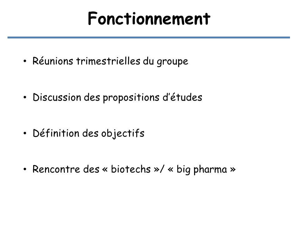 Fonctionnement Réunions trimestrielles du groupe Discussion des propositions détudes Définition des objectifs Rencontre des « biotechs »/ « big pharma