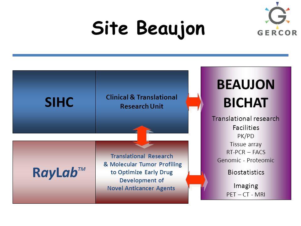 RayLab TM Site Beaujon SIHC Clinical & Translational Research Unit Translational Research & Molecular Tumor Profiling to Optimize Early Drug Developme