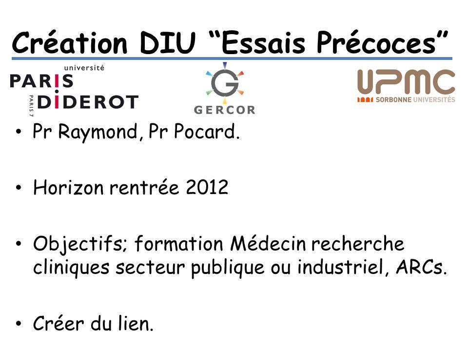 Pr Raymond, Pr Pocard. Horizon rentrée 2012 Objectifs; formation Médecin recherche cliniques secteur publique ou industriel, ARCs. Créer du lien. Créa