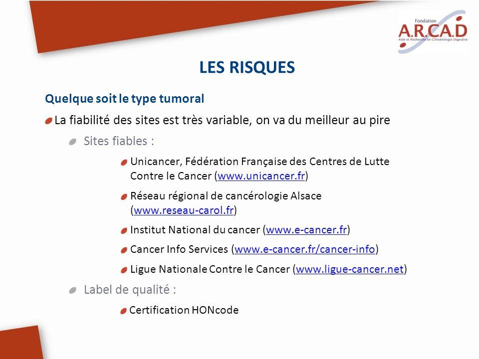 LES RISQUES Quelque soit le type tumoral La fiabilité des sites est très variable, on va du meilleur au pire Sites fiables : Unicancer, Fédération Française des Centres de Lutte Contre le Cancer (www.unicancer.fr)www.unicancer.fr Réseau régional de cancérologie Alsace (www.reseau-carol.fr)www.reseau-carol.fr Institut National du cancer (www.e-cancer.fr)www.e-cancer.fr Cancer Info Services (www.e-cancer.fr/cancer-info)www.e-cancer.fr/cancer-info Ligue Nationale Contre le Cancer (www.ligue-cancer.net)www.ligue-cancer.net Label de qualité : Certification HONcode
